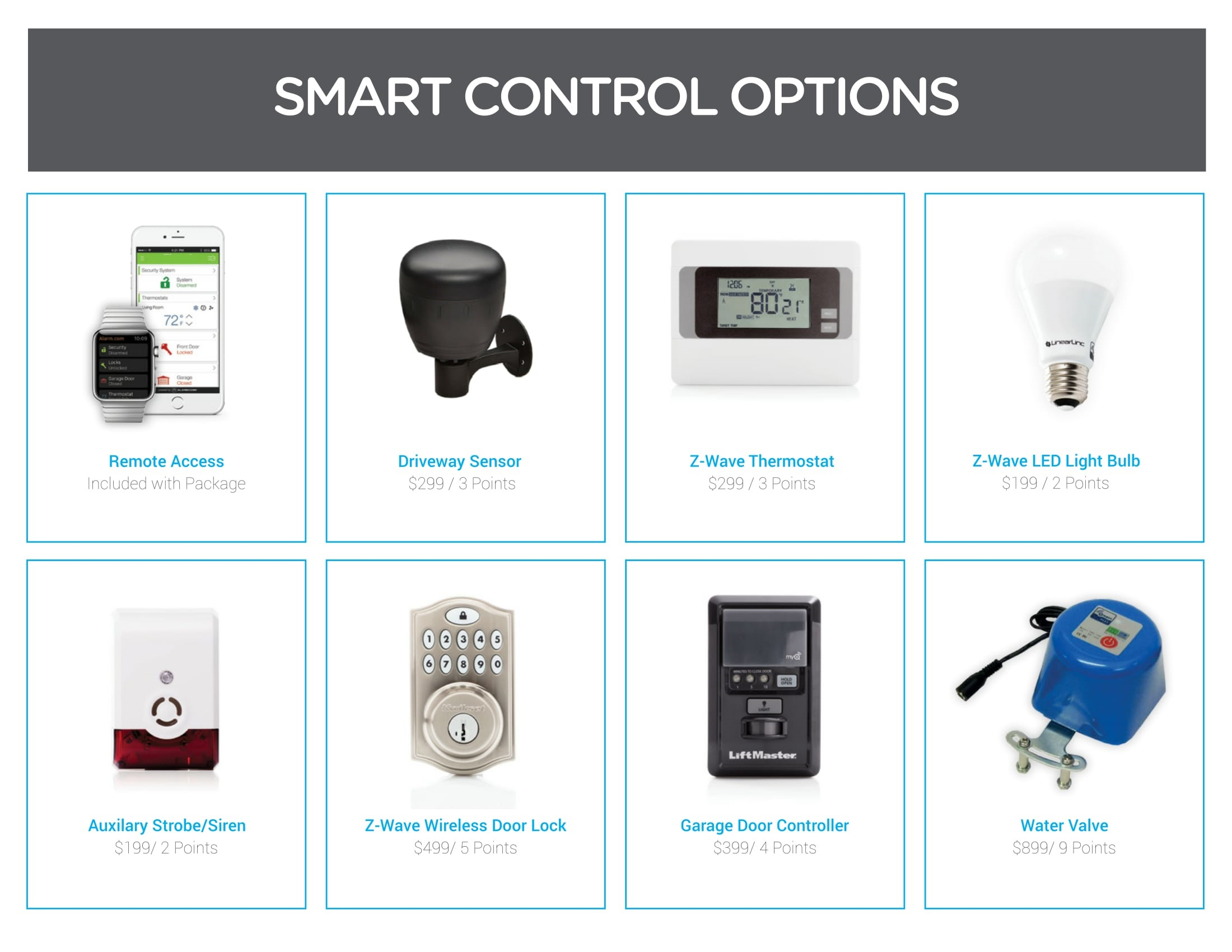 58-03 Home Automation