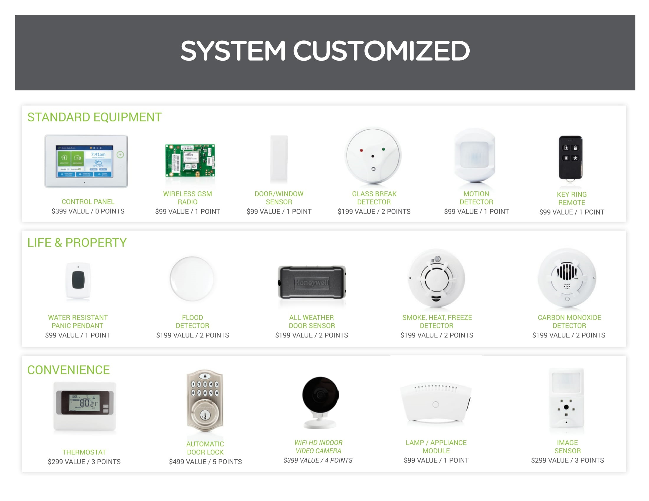 58-09 Home Automation
